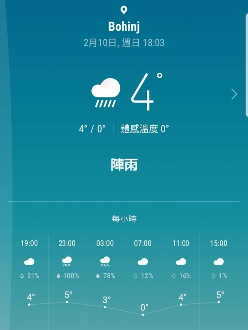Screenshot_20190210-180339_Weather