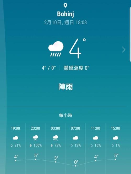 Screenshot_20190210-180339_Weather